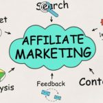 联盟行销 Affiliate Marketing