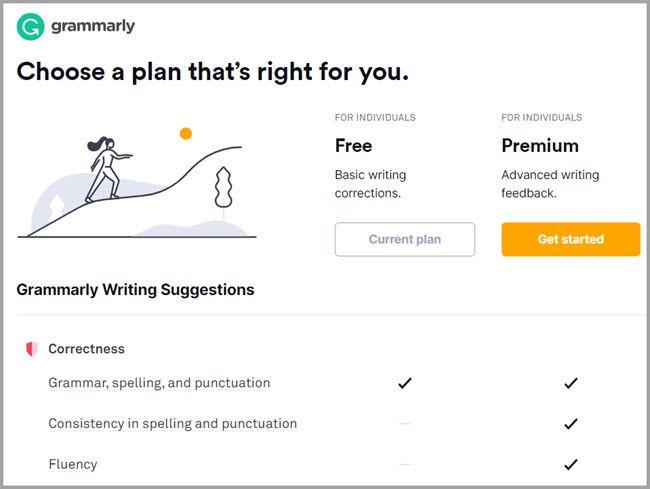 Grammarly 使用方案