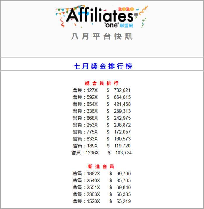 联盟网会员奖金