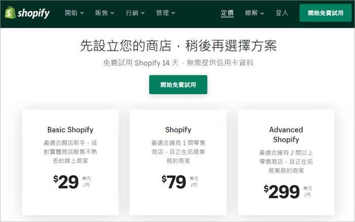 Shopify 费用