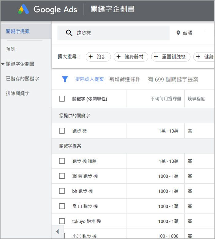 Google Keyword Planner 谷歌關鍵字規劃軟體